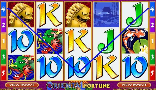 Pokie world of Oriental Fortune